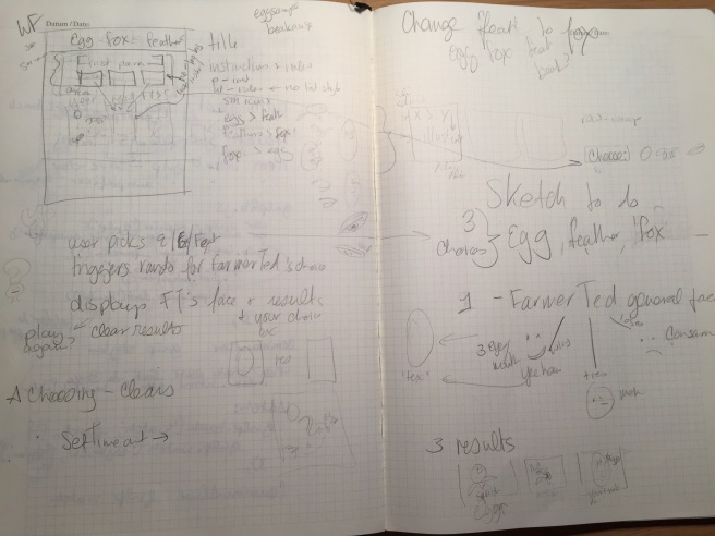 photo of wireframing and notes